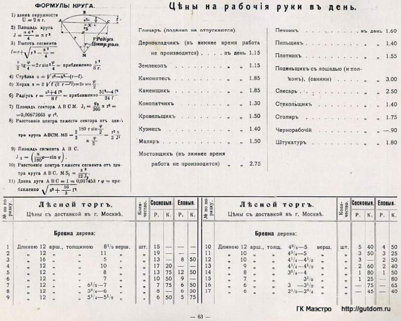 цены 1913 года