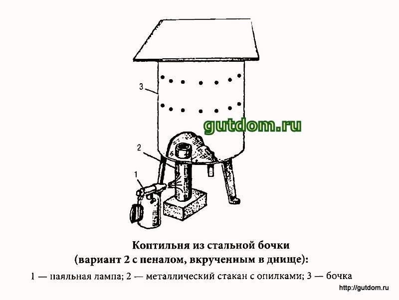 мини-коптильня из бочки 2