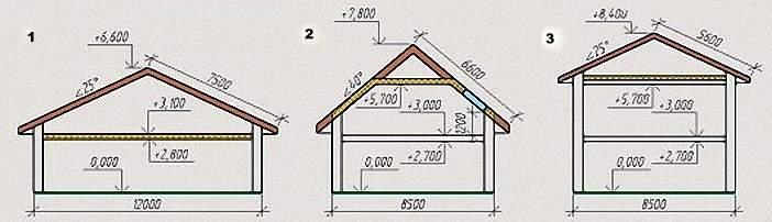 Как построить домик 2 на 2