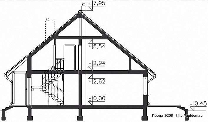 Проект Э208 дом - коттедж с мансардой Общая площадь 139,9 м2