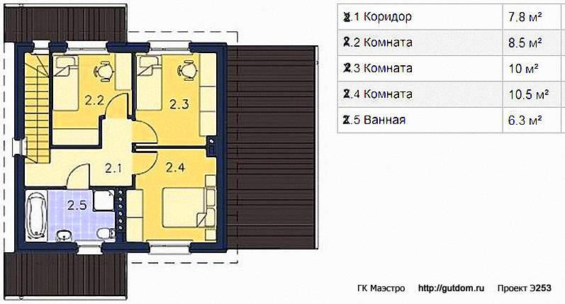 Проект Э253 дом с мансардой Общая площадь 87,3 м2