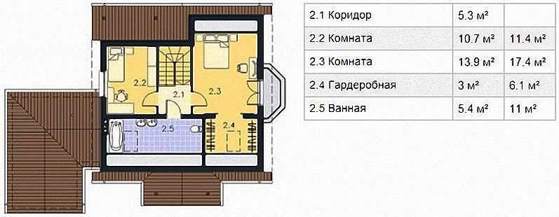 Проект Э260 дом коттедж с мансардой Общая площадь 122,5 м2