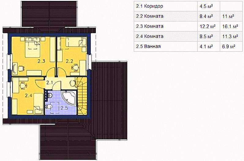 Проект Э262 дом с мансардой и гаражом Общая площадь 113,6 м2